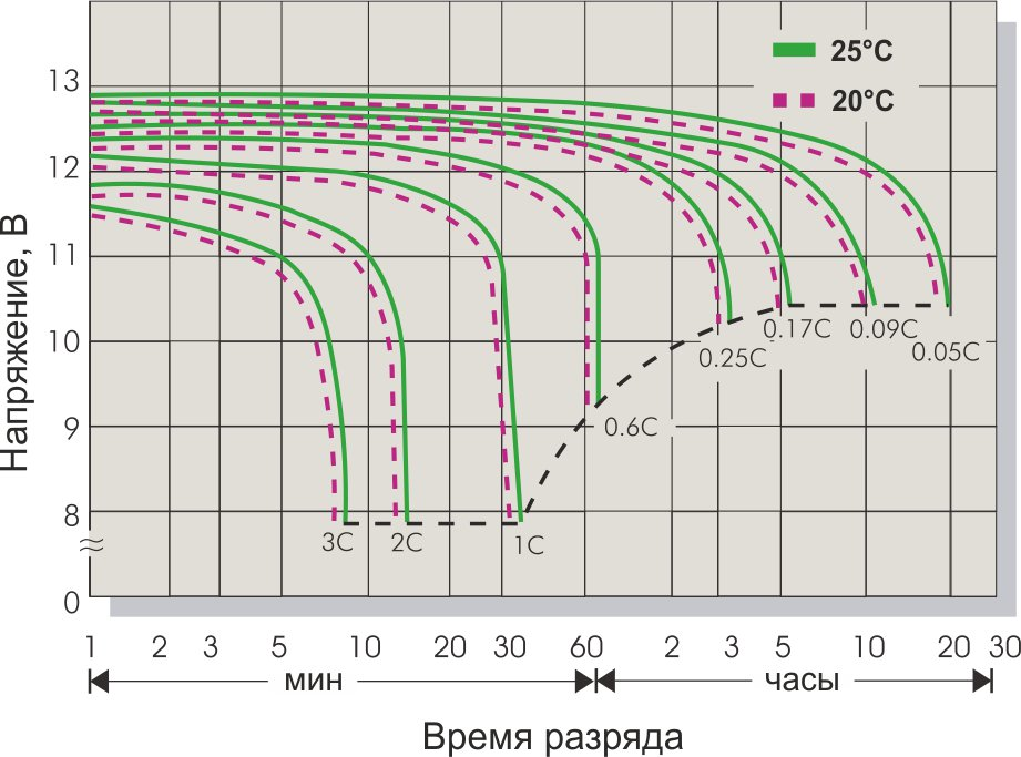 gp_gpl_tpl_xtv_graph.jpg